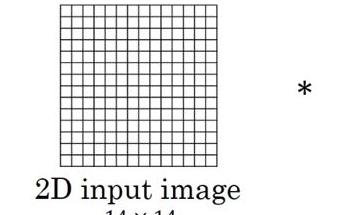 一维与三维卷积流程及在机器视觉中的应用
