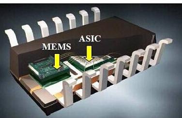 智能手机需求大幅下降 芯片、MEMS及传感器业务...