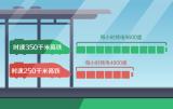 高铁的电从哪里来?高铁上停电该怎么办?