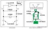 设计PCB布局图核安装晶体谐振器的要点