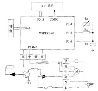 关于MSP430F412的低功耗空调温度控制器