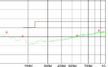 一个电源EMI的实际整改过程