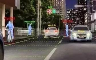 汽车无人驾驶行业蓝图及市场分析