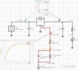 集成的电子+热设计环境的探讨
