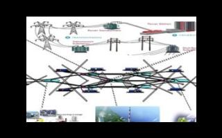 """全球能源互联网明确""""落地方案"""" 稳步推进中国能源互联网建设"""