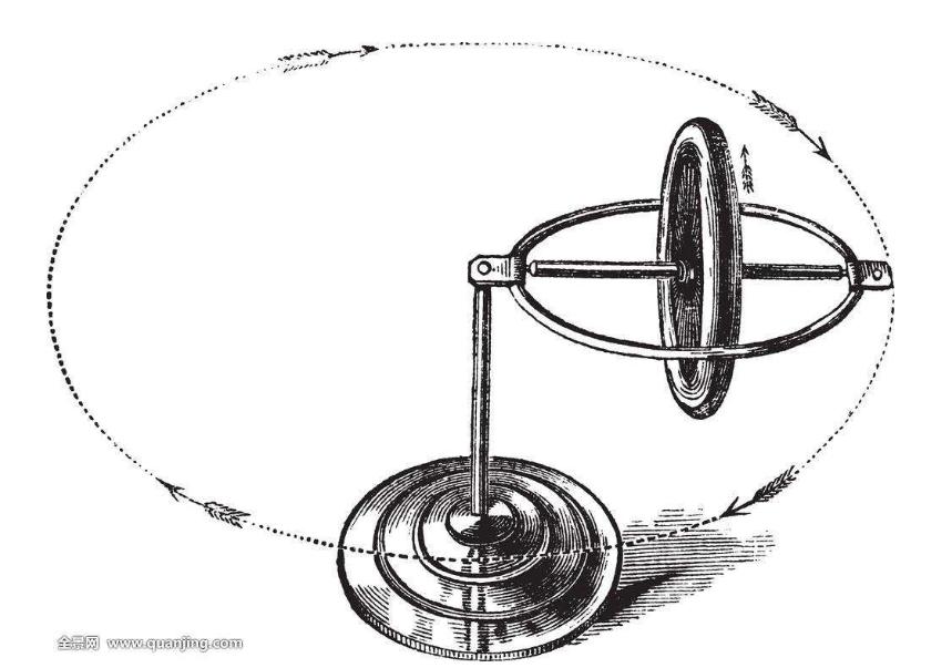 陀螺仪航向的漂移误差可能会随时间推移而累积吗?