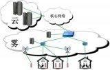 雾或云的混合架构会是下一代智能物联网系统的趋势
