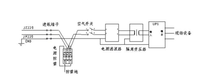 电磁兼容知识点总结_电磁兼容基础知识全面详解