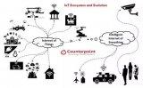 物联网安全在互联汽车、智能医疗和智能城市应用中亟...