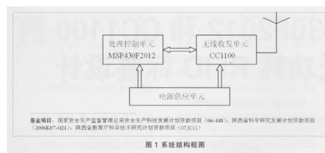 MSP430F2012和CC1100的主动式低功耗RFID标签设计详析