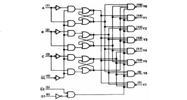 74ls137中文资料_74ls137引脚图及功能表_特性参数