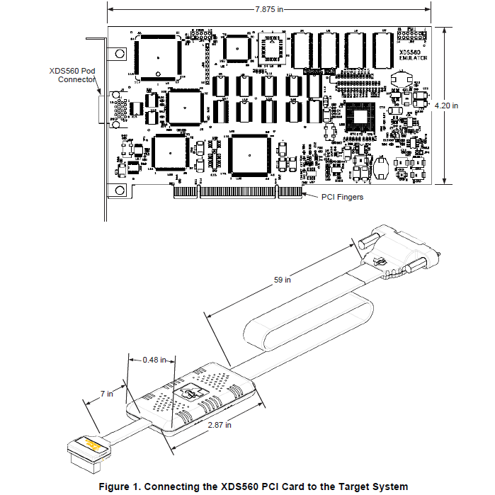 数字信号处理器仿真基本原理和常见设置的故障排除资料概述