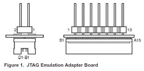 JTAG仿真适配器板套件14E-60T快速启动的详细资料概述