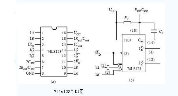 74ls123中文资料汇总(74ls123引脚图及功能_工作原理及应用电路)