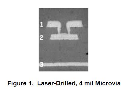 提高芯片的密度同时降低与精细间距BGA封装相关的路由复杂度的技术概述