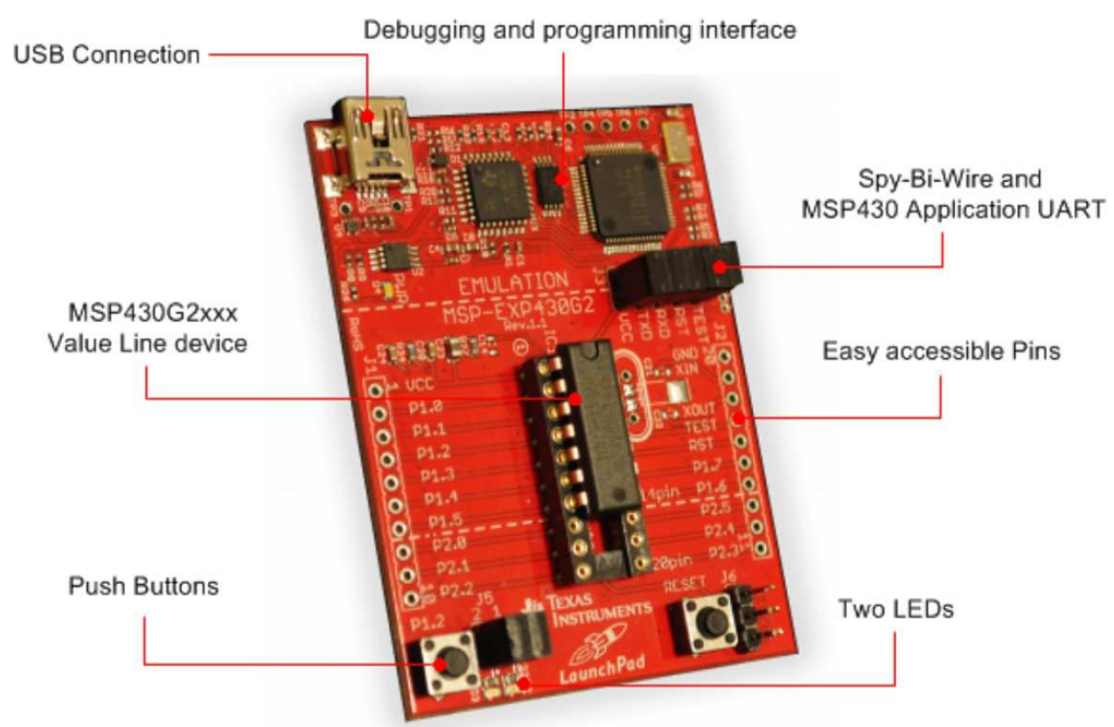 MSP430G2试验板的使用