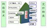 新型超低损耗大有效面积光纤U3LA就成为新时代超...