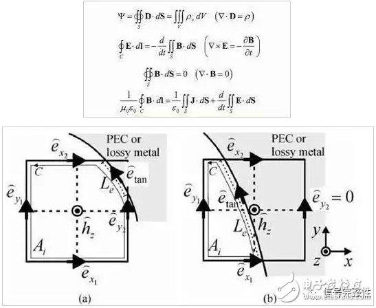 高速高频电路电磁场仿真:FDTD和FEM算法各有什么优缺点- RF/无线- 电子
