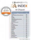 全球AI芯片企业榜,三星、华为成国内地区最强厂商