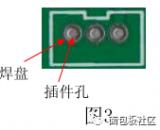 关于电路板的制造流程