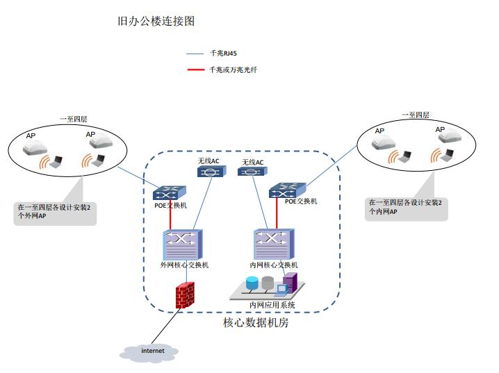 太原北车辆段无线网络覆盖工程点位布局图及系统连接图.pdf