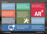 AR技术用在生活中AR眼镜的支付功能详细介绍