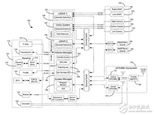 足以改变世界15项发明专利盘点