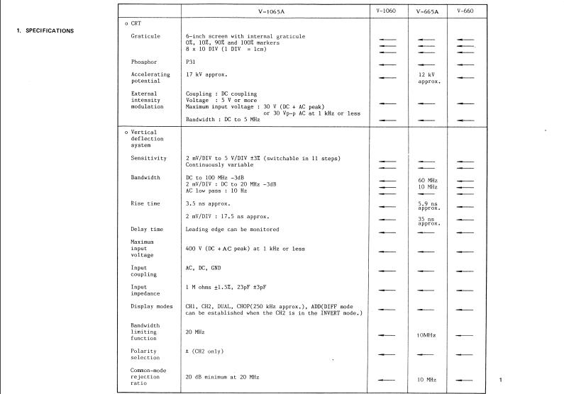 日立1065A示波器维修手册.pdf