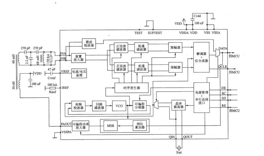 一文看懂XE1209收发器的特点及电路图