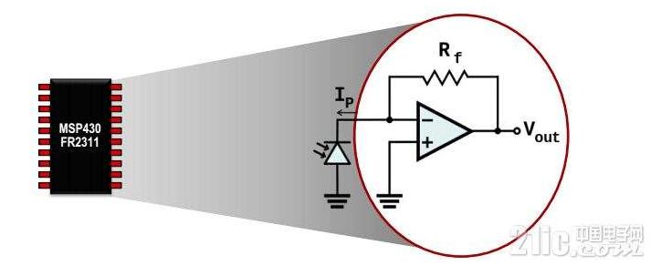 跨阻放大器(TIA)的功能和应用范围