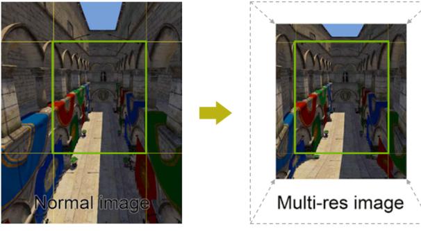 用于VR编程的NVIDIA SMP Assist...