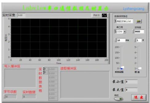 MSP430 LaunchPad学习第一记