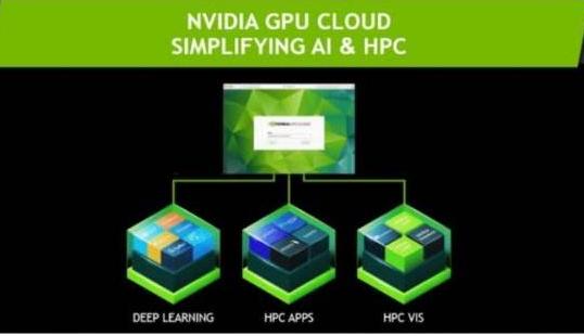 GPU设计中 Furian扩展性详解