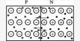 关于二极管的PN结的知识介绍
