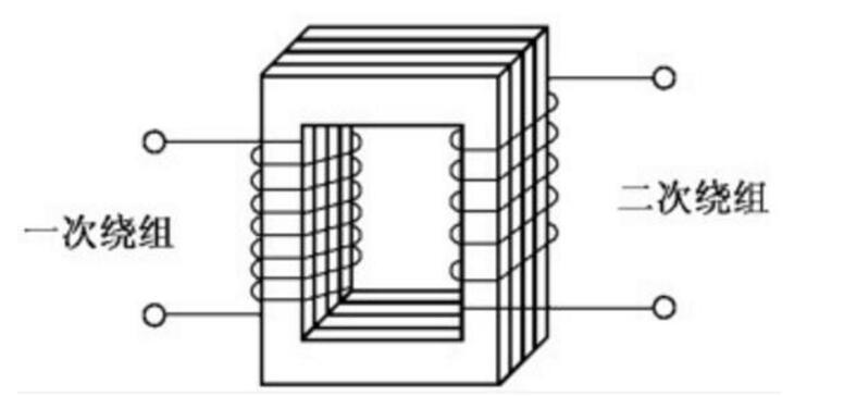 双绕组变压器是什么_结构原理你知道多少?