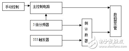 自制简易红绿灯电路图