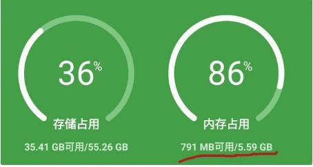 让我来告诉你!6G运行内存,为什么可用的只有3G左右