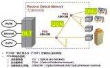 工业互联网关键技术:工业PON—连接企业每个生产...