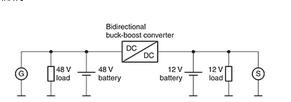 怎么看待汽车电子车载48V技术方案
