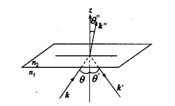 COMSOL-RF模块电磁波透射率计算问题的探讨...