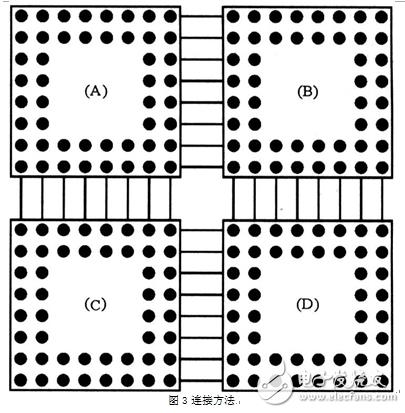74ls154应用电路图大全(LED流水灯\译码器\点阵屏)
