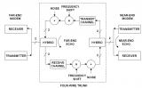 调制解调器的详细资料介绍和应用与实例概述