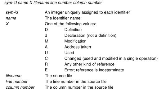 MSP430优化C/C++编译器V 4.1用户指南