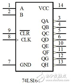 74ls164与单片机的串并转换(串转并\串进并...
