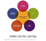 """""""人本照明"""",能帮助我们做多大程度的改善呢?"""