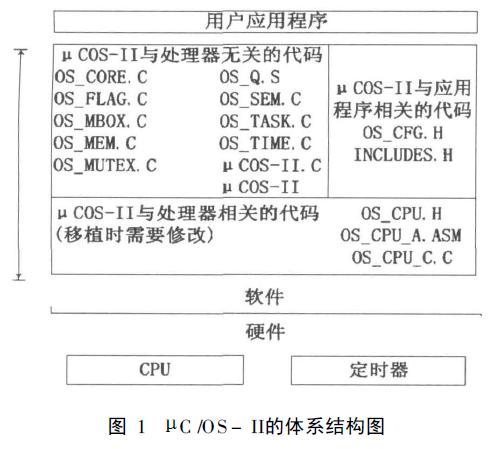 可控制整个带式输送机的启停和对系统的故障检测应用的详细中文概述