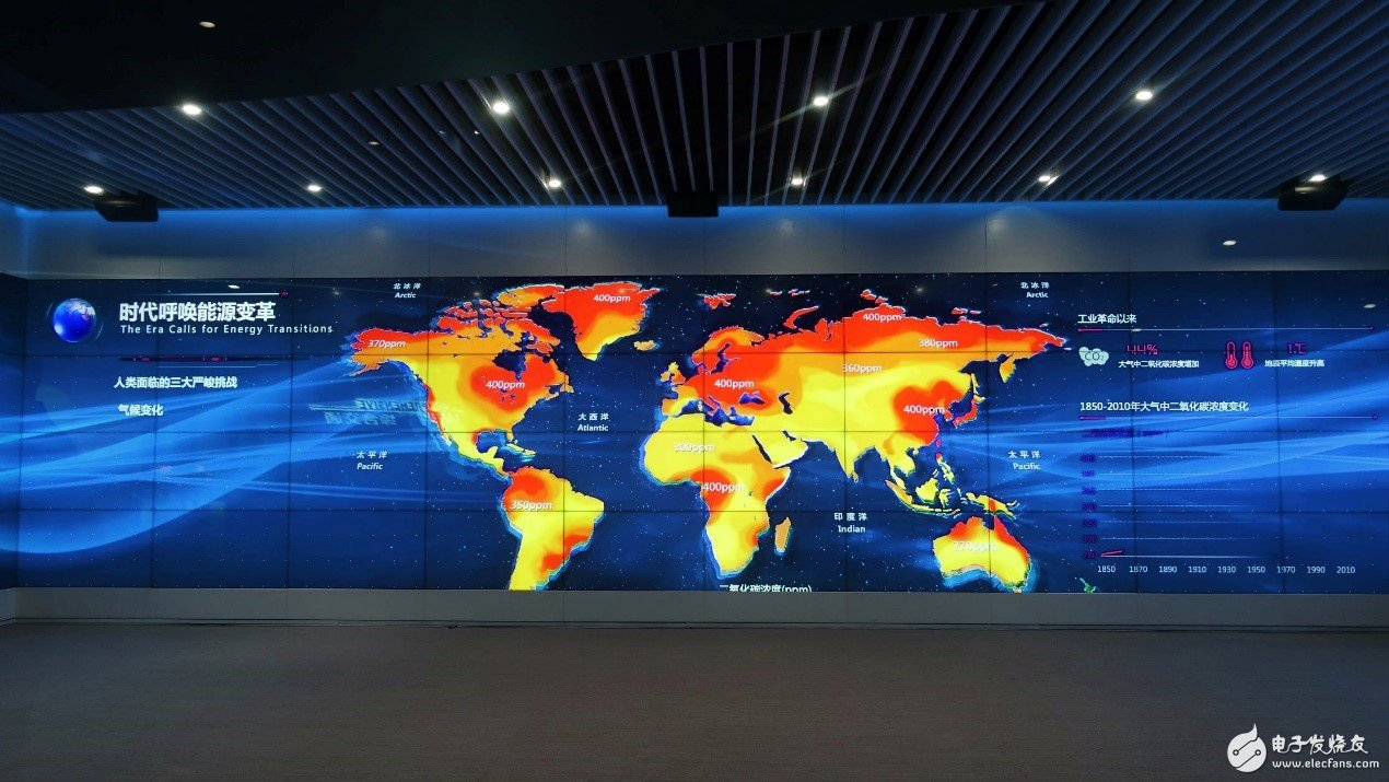 应时代发展,打造能源变革·智能电网展厅图片