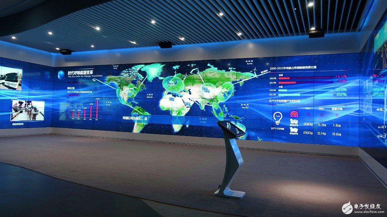 应时代发展,打造能源变革·智能电网展厅