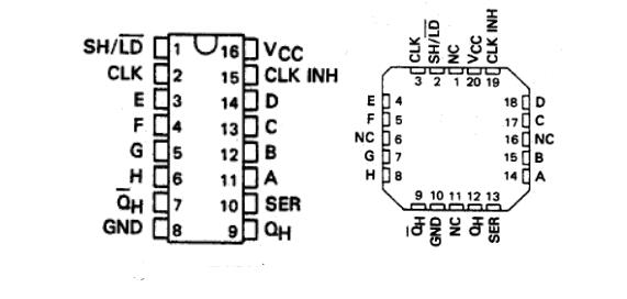 74ls165中文资料汇总(74ls165引脚图及功能_工作原理及应用电路)