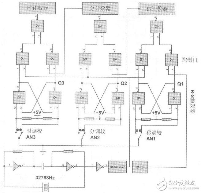 74ls160应用电路图大全(数字钟\TLC32...